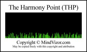 The Harmony Point (THP)